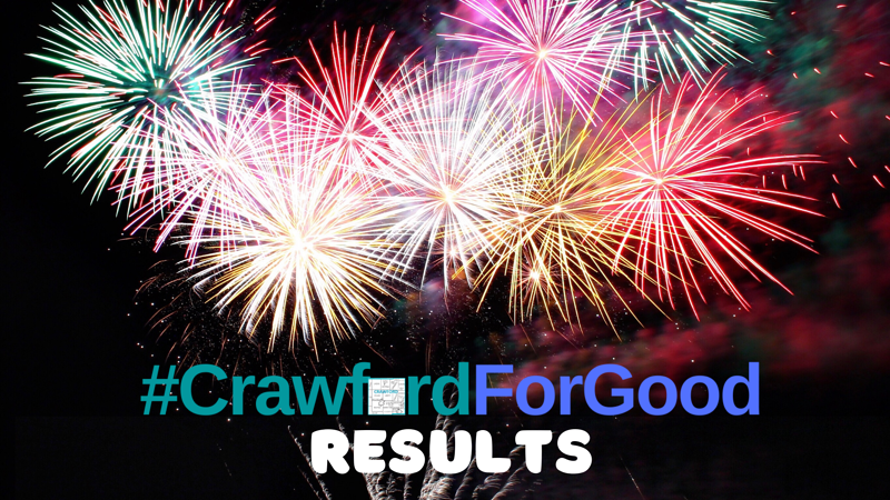 2021 #CrawfordForGood Results Facebook Post