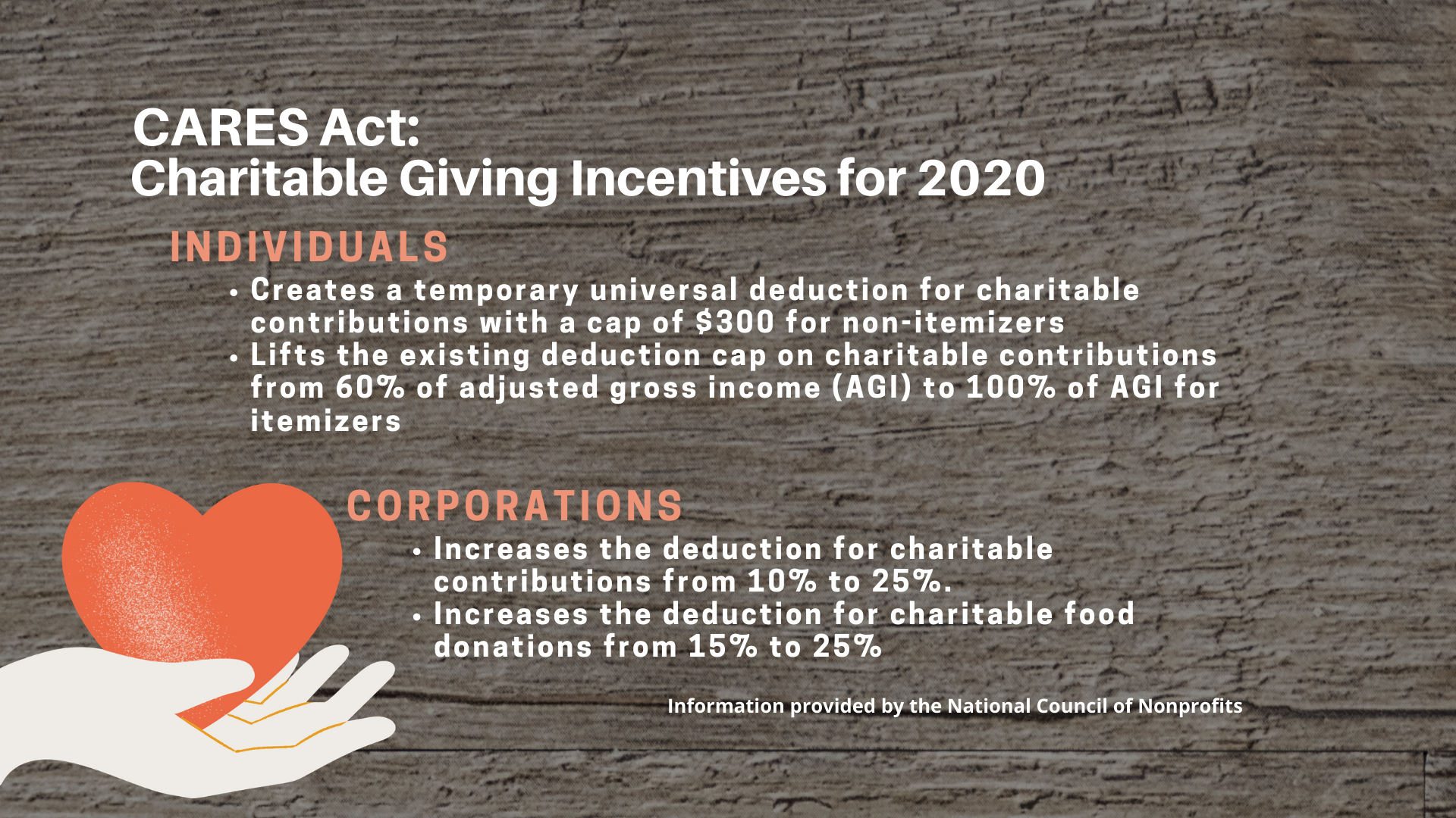 #Giving2sdayNow - CARES Act_ Charitable Giving Incentives for 2020