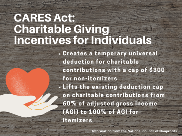CARES Act_Charitable Giving Incentives for Individuals