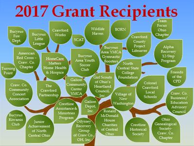 2017 Grant Recipients thumbnail.png
